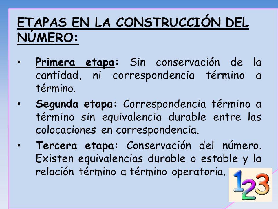 ETAPAS EN LA CONSTRUCCIÓN DEL NÚMERO: Primera etapa: Sin conservación de la cantidad, ni correspondencia término a término. Segunda etapa: Corresponde