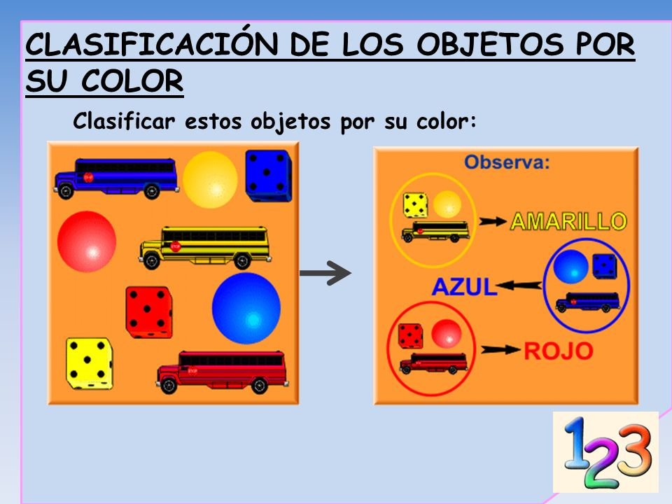 CLASIFICACIÓN DE LOS OBJETOS POR SU COLOR Clasificar estos objetos por su color: