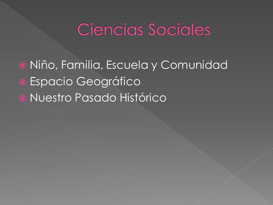 Niño, Familia, Escuela y Comunidad Espacio Geográfico Nuestro Pasado Histórico