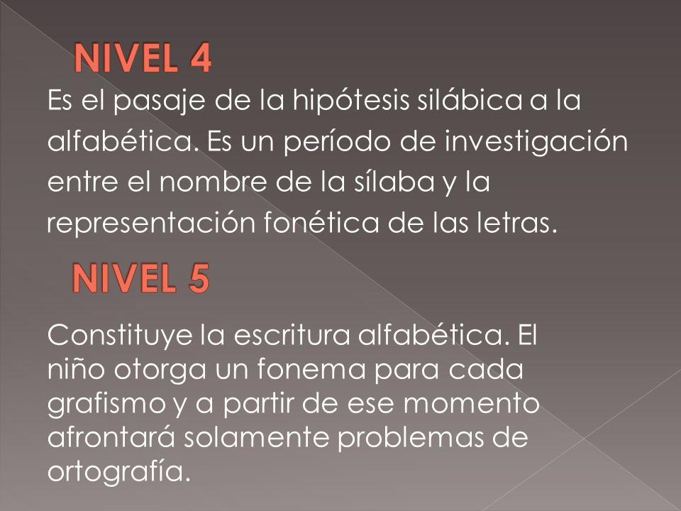 Es el pasaje de la hipótesis silábica a la alfabética. Es un período de investigación entre el nombre de la sílaba y la representación fonética de las