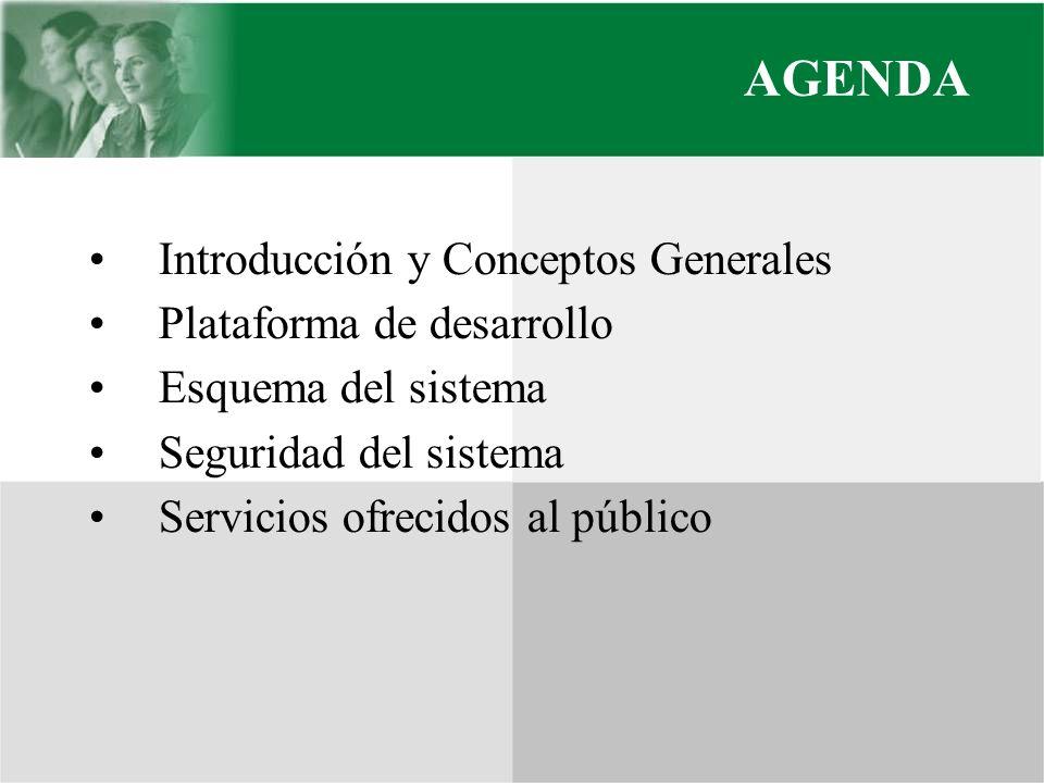 AGENDA Introducción y Conceptos Generales Plataforma de desarrollo Esquema del sistema Seguridad del sistema Servicios ofrecidos al público