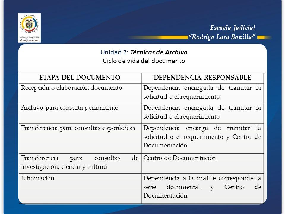 Escuela Judicial Rodrigo Lara Bonilla Unidad 2: Técnicas de Archivo Ciclo de vida del documento ETAPA DEL DOCUMENTODEPENDENCIA RESPONSABLE Recepción o