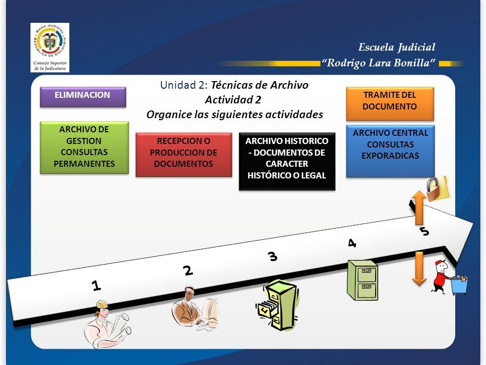 Unidad 2: Técnicas de Archivo Actividad 2 Organice las siguientes actividades Escuela Judicial Rodrigo Lara Bonilla RECEPCION O PRODUCCION DE DOCUMENT