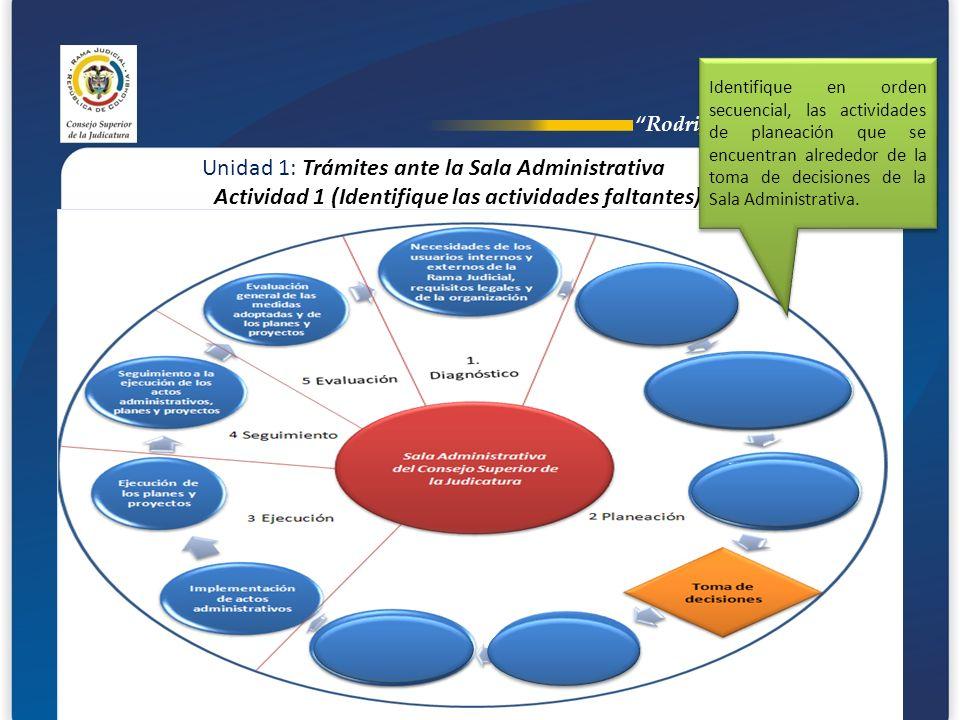 Escuela Judicial Rodrigo Lara Bonilla Unidad 1: Trámites ante la Sala Administrativa Actividad 1 (Identifique las actividades faltantes) Identifique e