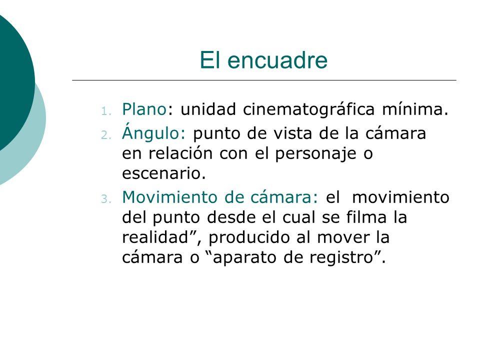 El encuadre 1. Plano: unidad cinematográfica mínima. 2. Ángulo: punto de vista de la cámara en relación con el personaje o escenario. 3. Movimiento de