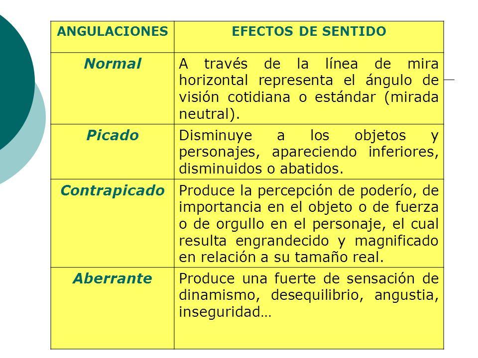 ANGULACIONESEFECTOS DE SENTIDO NormalA través de la línea de mira horizontal representa el ángulo de visión cotidiana o estándar (mirada neutral). Pic