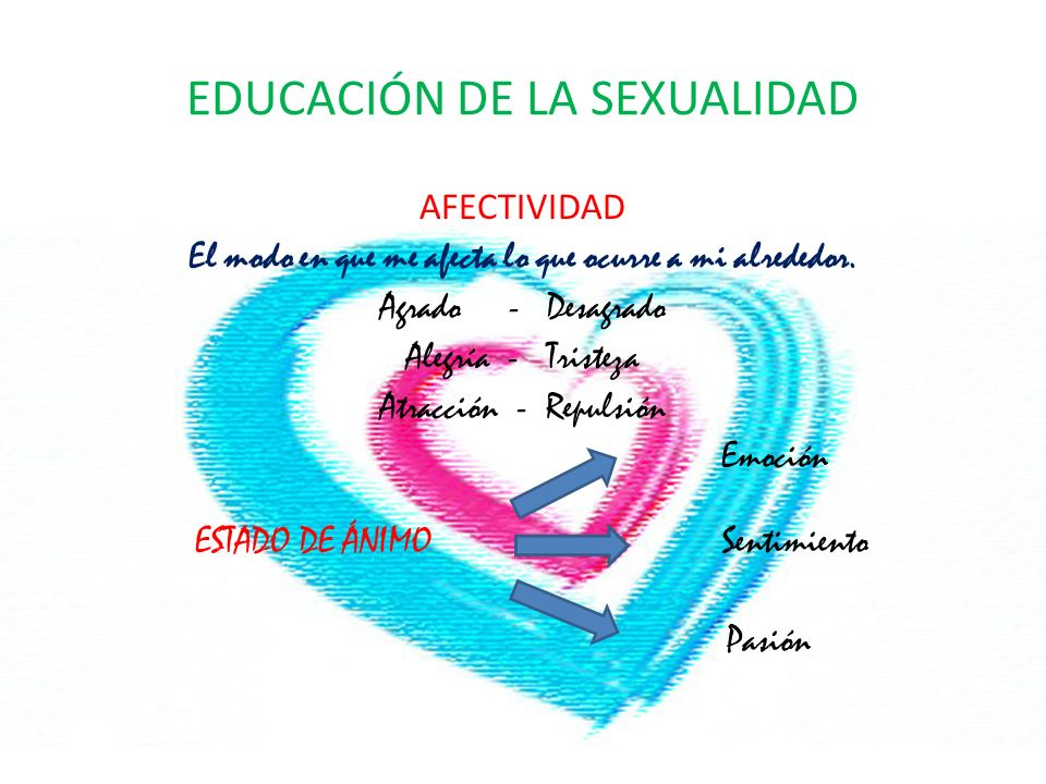 EDUCACIÓN DE LA SEXUALIDAD PREGUNTAS MÁS FRECUENTES SOBRE SEXUALIDAD ¿Cuántos años deberá tener una persona para tener relaciones sexuales.