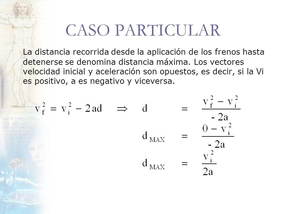 CASO PARTICULAR La distancia recorrida desde la aplicación de los frenos hasta detenerse se denomina distancia máxima. Los vectores velocidad inicial