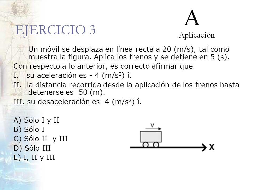 EJERCICIO 3 Un móvil se desplaza en línea recta a 20 (m/s), tal como muestra la figura. Aplica los frenos y se detiene en 5 (s). Con respecto a lo ant