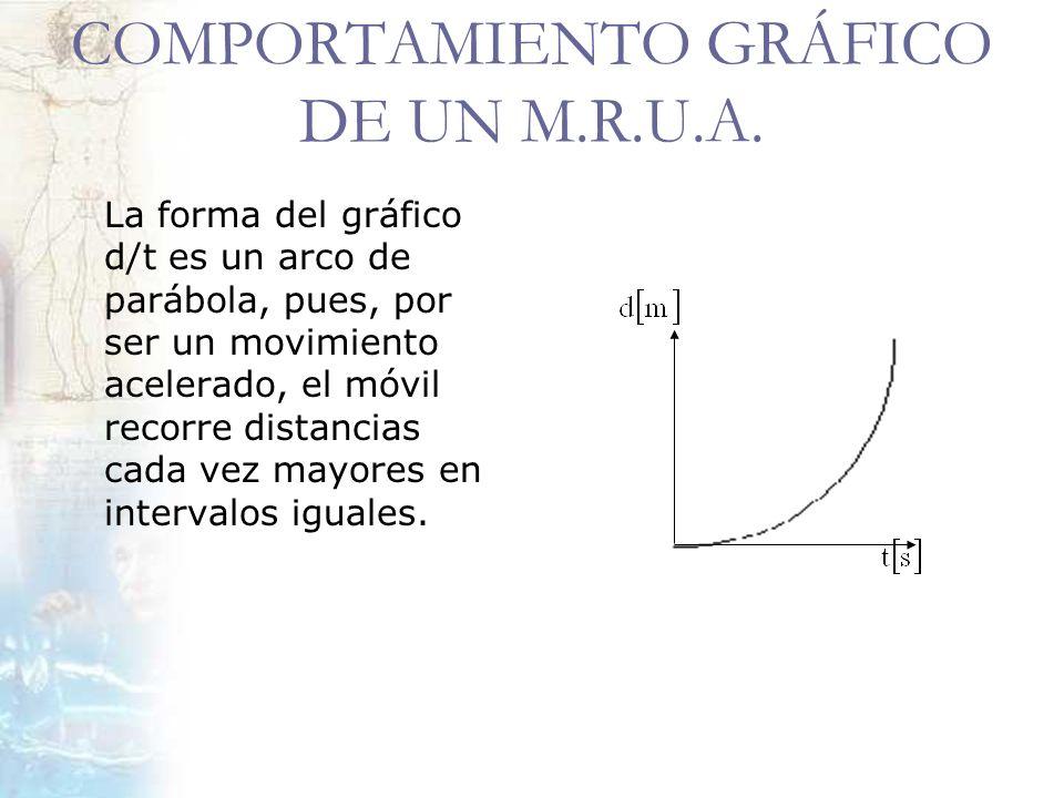 COMPORTAMIENTO GRÁFICO DE UN M.R.U.A. La forma del gráfico d/t es un arco de parábola, pues, por ser un movimiento acelerado, el móvil recorre distanc