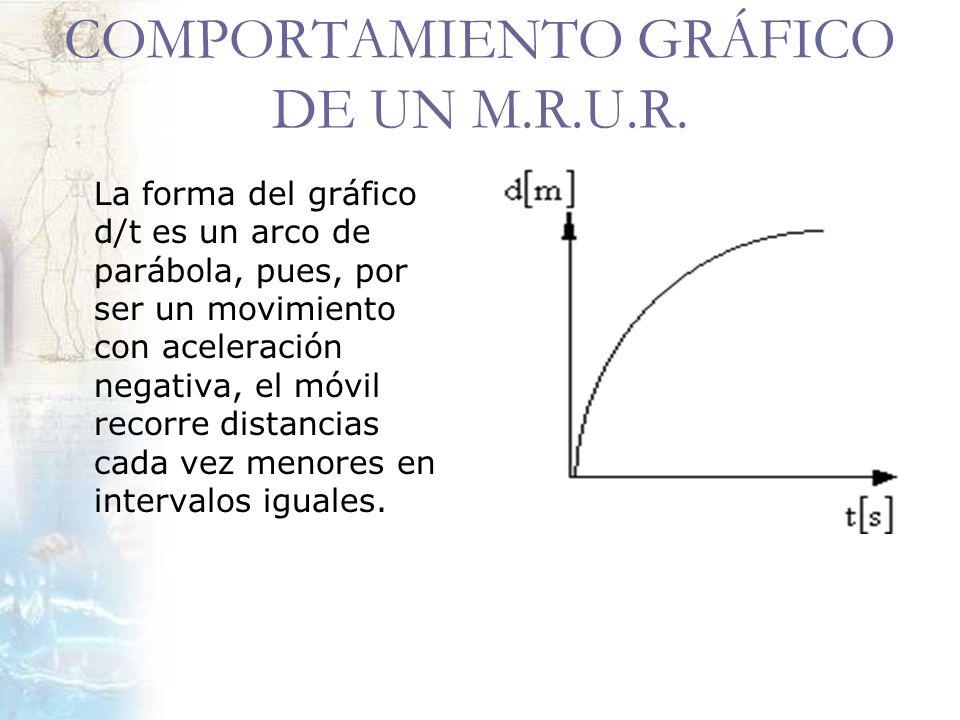 COMPORTAMIENTO GRÁFICO DE UN M.R.U.R. La forma del gráfico d/t es un arco de parábola, pues, por ser un movimiento con aceleración negativa, el móvil
