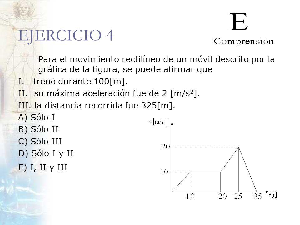 EJERCICIO 4 Para el movimiento rectilíneo de un móvil descrito por la gráfica de la figura, se puede afirmar que I. frenó durante 100[m]. II. su máxim