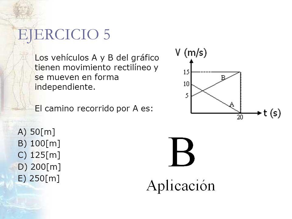 EJERCICIO 5 Los vehículos A y B del gráfico tienen movimiento rectilíneo y se mueven en forma independiente. El camino recorrido por A es: A) 50[m] B)