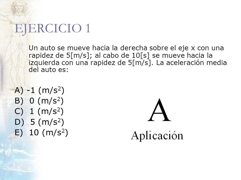 EJERCICIO 1 Un auto se mueve hacia la derecha sobre el eje x con una rapidez de 5[m/s]; al cabo de 10[s] se mueve hacia la izquierda con una rapidez d
