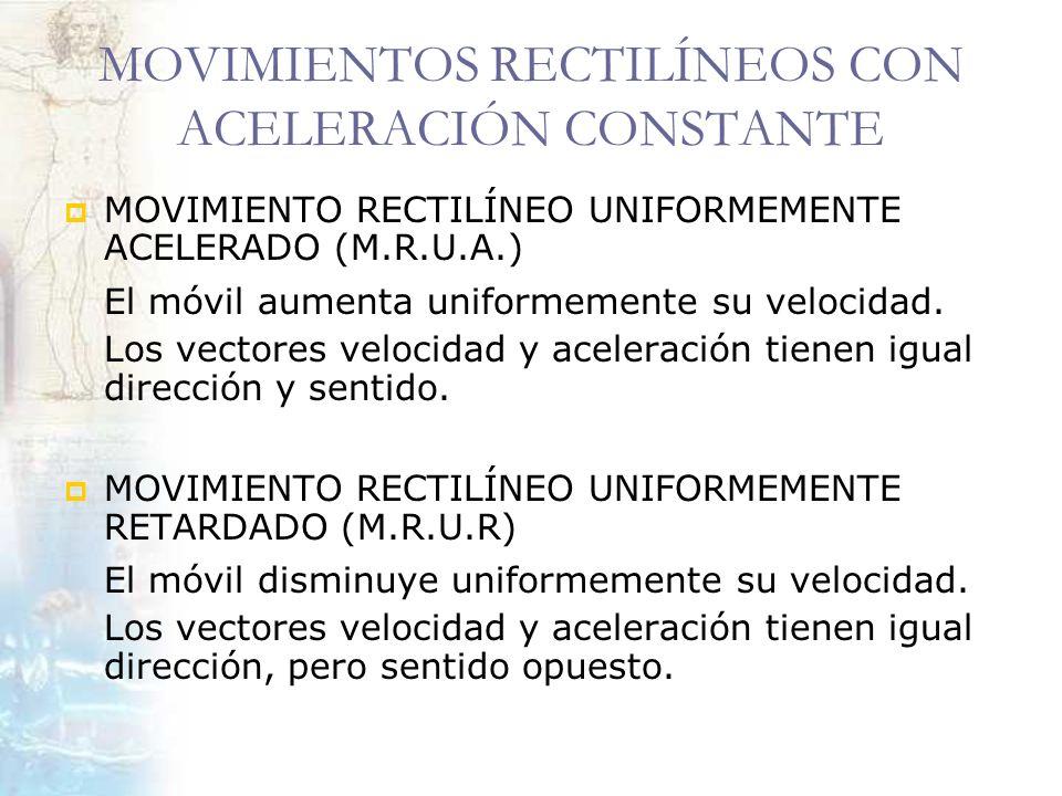 MOVIMIENTOS RECTILÍNEOS CON ACELERACIÓN CONSTANTE MOVIMIENTO RECTILÍNEO UNIFORMEMENTE ACELERADO (M.R.U.A.) El móvil aumenta uniformemente su velocidad