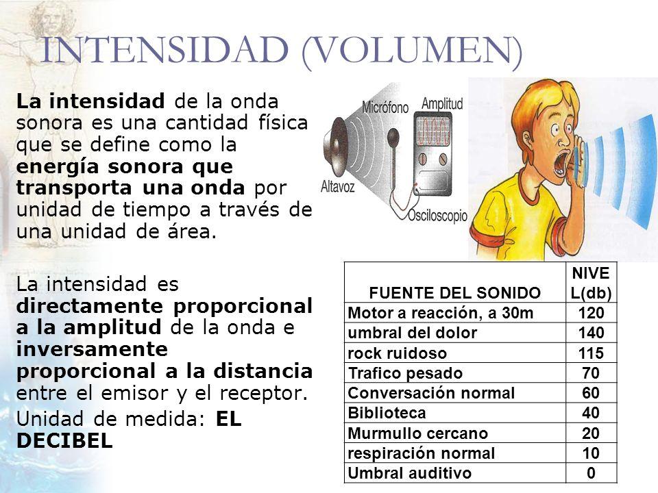 INTENSIDAD (VOLUMEN) La intensidad de la onda sonora es una cantidad física que se define como la energía sonora que transporta una onda por unidad de