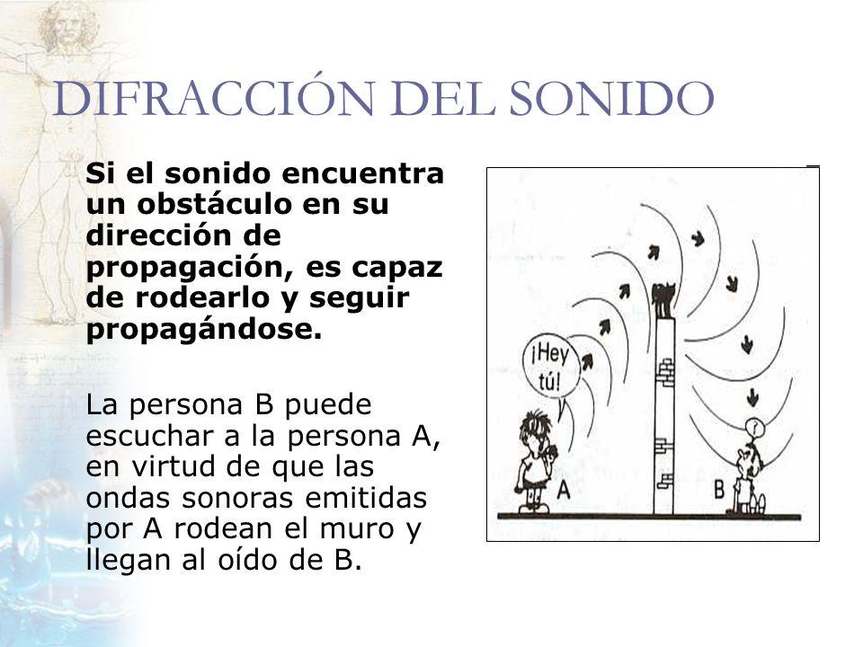 DIFRACCIÓN DEL SONIDO Si el sonido encuentra un obstáculo en su dirección de propagación, es capaz de rodearlo y seguir propagándose. La persona B pue
