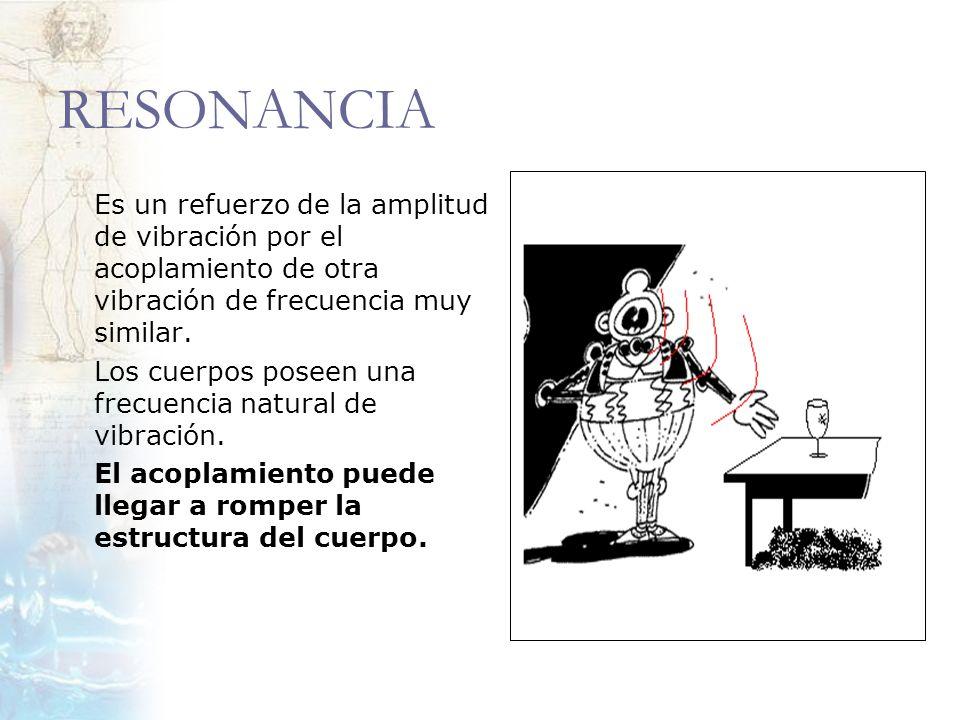 RESONANCIA Es un refuerzo de la amplitud de vibración por el acoplamiento de otra vibración de frecuencia muy similar. Los cuerpos poseen una frecuenc