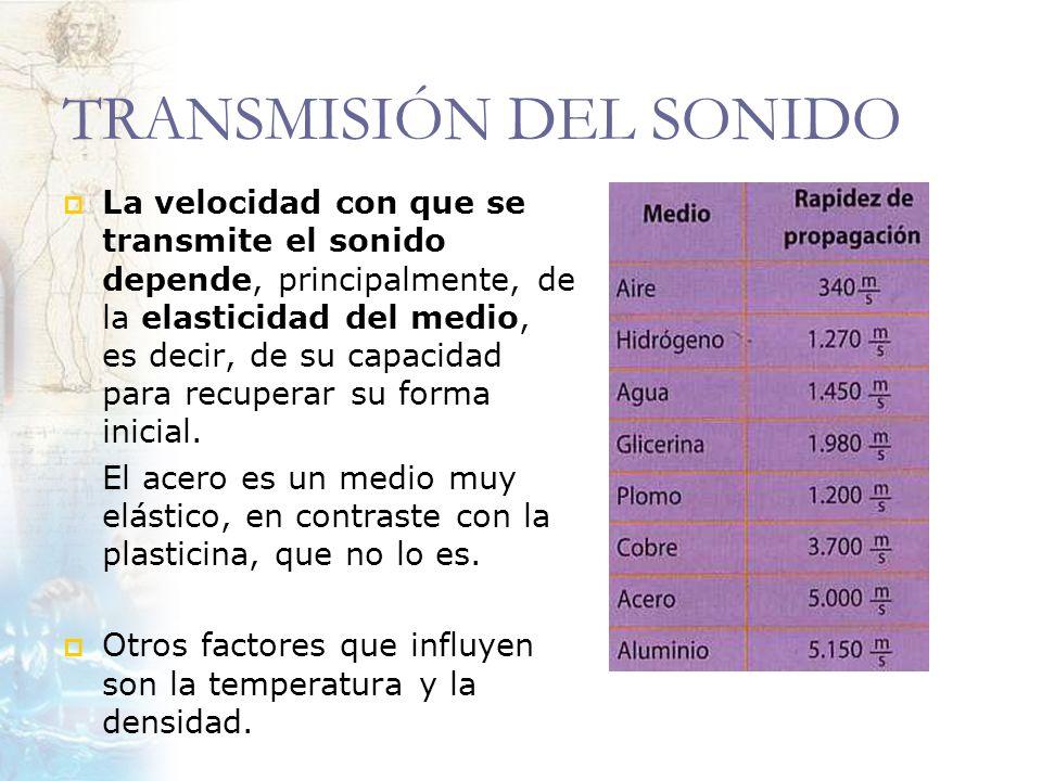 TRANSMISIÓN DEL SONIDO La velocidad con que se transmite el sonido depende, principalmente, de la elasticidad del medio, es decir, de su capacidad par