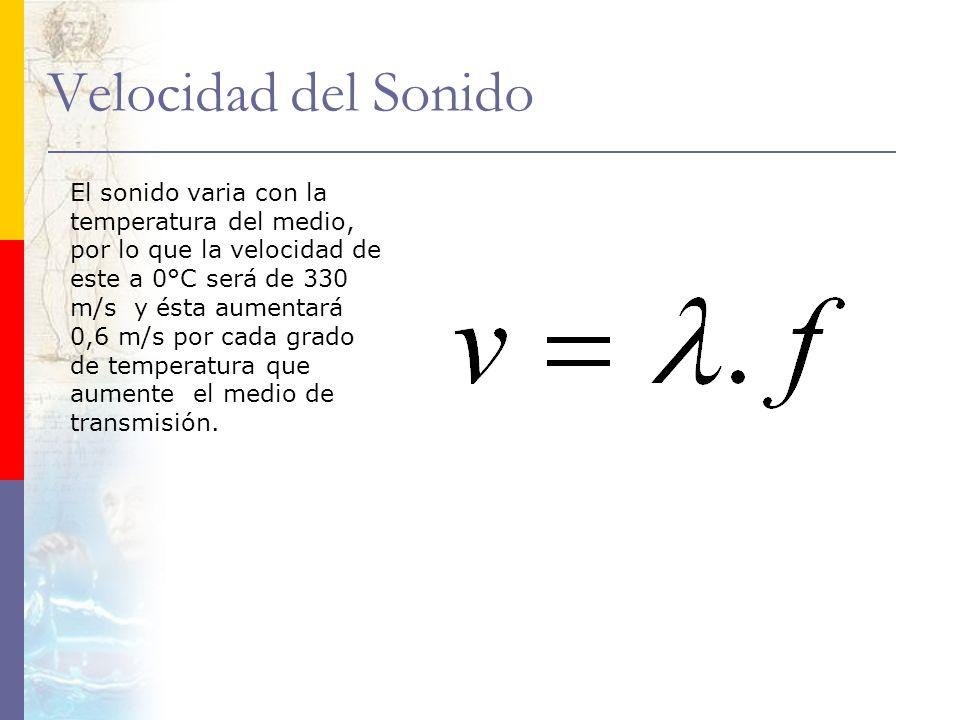 TRANSMISIÓN DEL SONIDO EN UNA CUERDA VIBRANTE La velocidad del sonido en una cuerda vibrante depende de la tensión de la cuerda (T) y de la masa (m) por unidad de longitud (L).