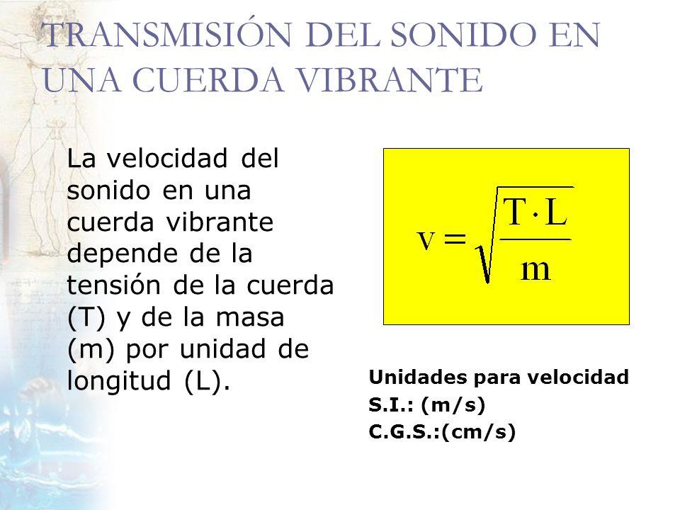 TRANSMISIÓN DEL SONIDO EN UNA CUERDA VIBRANTE La velocidad del sonido en una cuerda vibrante depende de la tensión de la cuerda (T) y de la masa (m) p