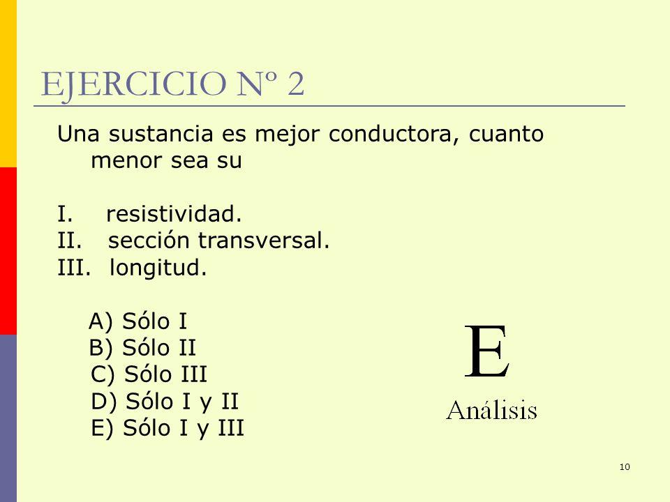 10 EJERCICIO Nº 2 Una sustancia es mejor conductora, cuanto menor sea su I. resistividad. II. sección transversal. III. longitud. A) Sólo I B) Sólo II