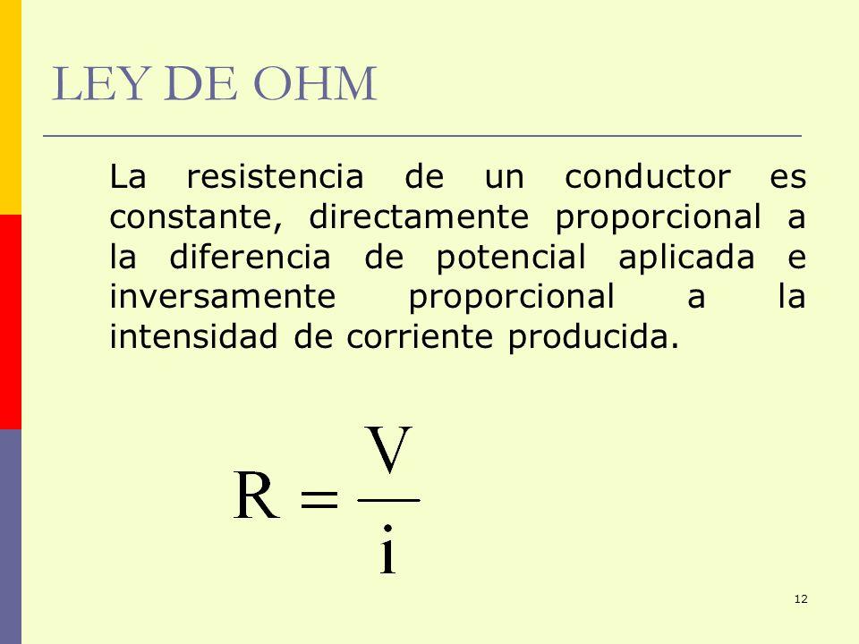12 LEY DE OHM La resistencia de un conductor es constante, directamente proporcional a la diferencia de potencial aplicada e inversamente proporcional