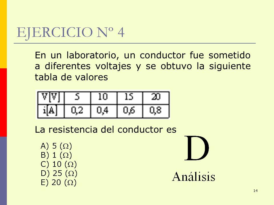 14 EJERCICIO Nº 4 En un laboratorio, un conductor fue sometido a diferentes voltajes y se obtuvo la siguiente tabla de valores La resistencia del cond