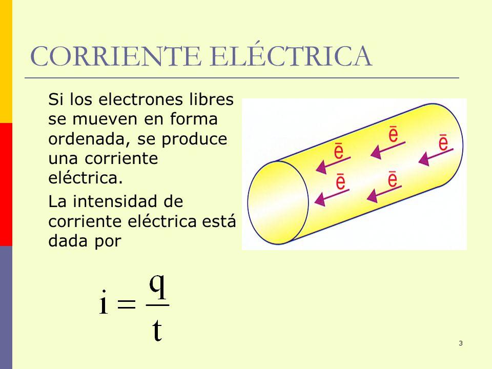 3 CORRIENTE ELÉCTRICA Si los electrones libres se mueven en forma ordenada, se produce una corriente eléctrica. La intensidad de corriente eléctrica e
