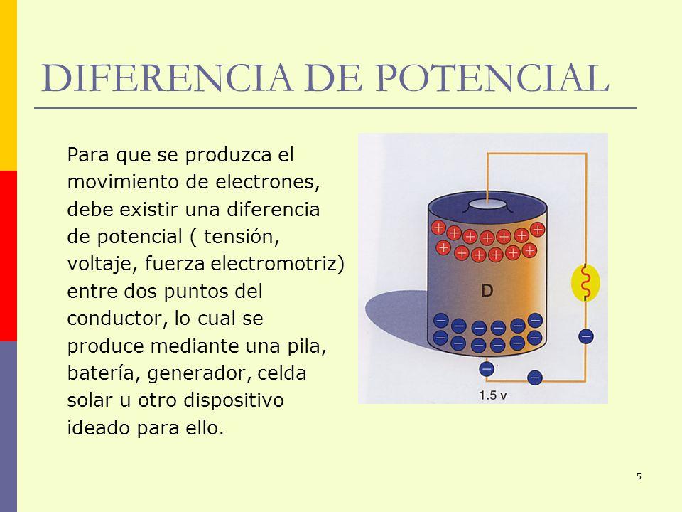 5 DIFERENCIA DE POTENCIAL Para que se produzca el movimiento de electrones, debe existir una diferencia de potencial ( tensión, voltaje, fuerza electr