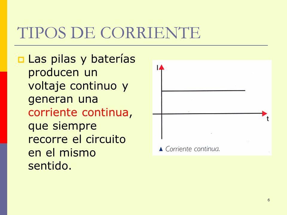 6 TIPOS DE CORRIENTE Las pilas y baterías producen un voltaje continuo y generan una corriente continua, que siempre recorre el circuito en el mismo s