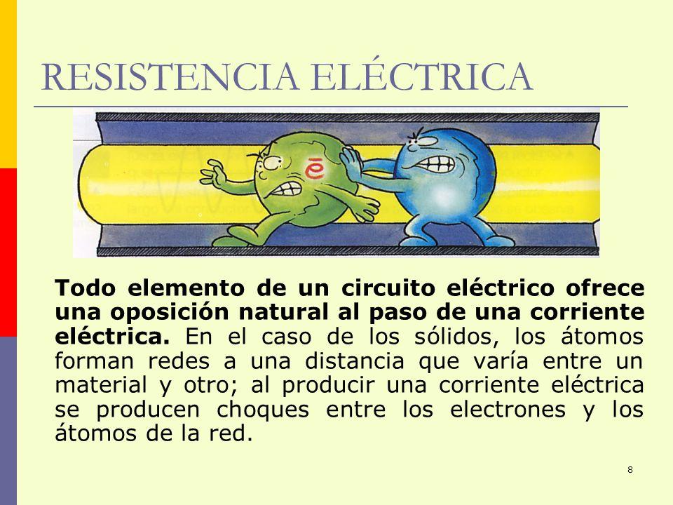 8 RESISTENCIA ELÉCTRICA Todo elemento de un circuito eléctrico ofrece una oposición natural al paso de una corriente eléctrica. En el caso de los sóli