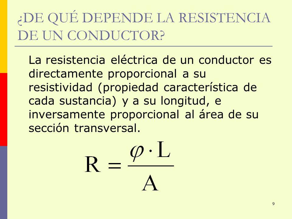 9 ¿DE QUÉ DEPENDE LA RESISTENCIA DE UN CONDUCTOR? La resistencia eléctrica de un conductor es directamente proporcional a su resistividad (propiedad c