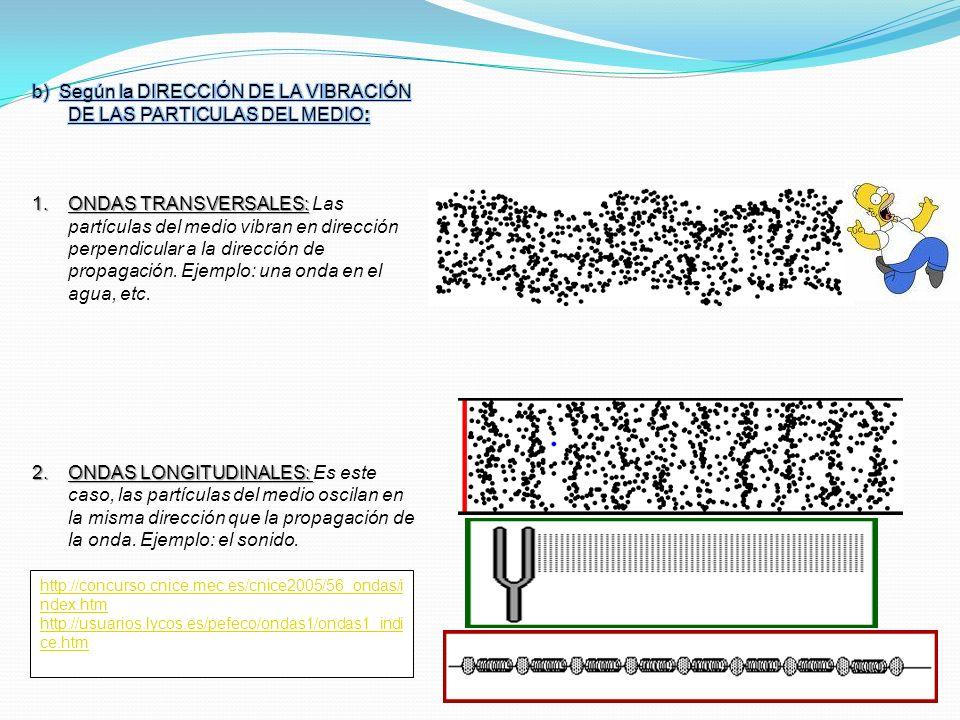 http://concurso.cnice.mec.es/cnice2005/56_ondas/i ndex.htm http://usuarios.lycos.es/pefeco/ondas1/ondas1_indi ce.htm