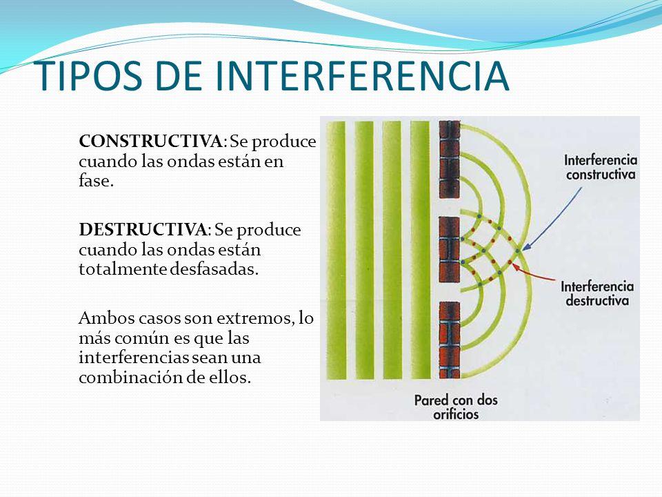 TIPOS DE INTERFERENCIA CONSTRUCTIVA: Se produce cuando las ondas están en fase. DESTRUCTIVA: Se produce cuando las ondas están totalmente desfasadas.