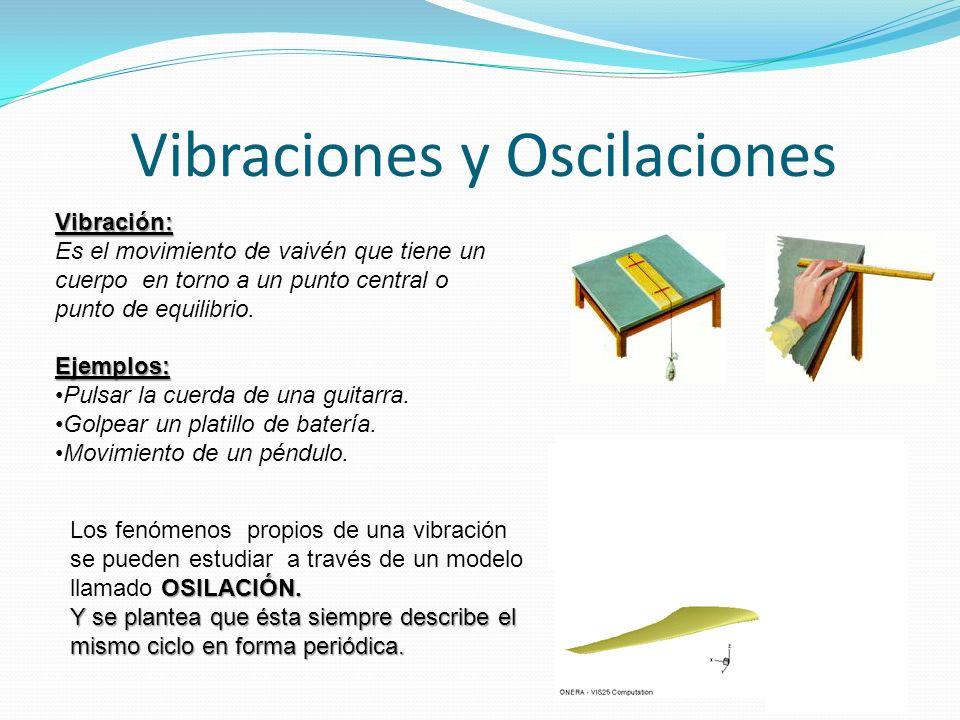 Vibraciones y Oscilaciones Vibración: Es el movimiento de vaivén que tiene un cuerpo en torno a un punto central o punto de equilibrio.Ejemplos: Pulsa