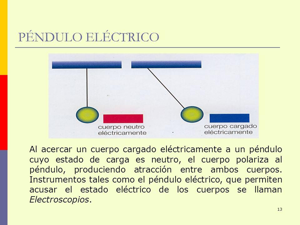 13 PÉNDULO ELÉCTRICO Al acercar un cuerpo cargado eléctricamente a un péndulo cuyo estado de carga es neutro, el cuerpo polariza al péndulo, producien