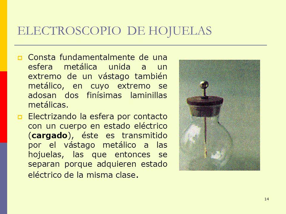 14 ELECTROSCOPIO DE HOJUELAS Consta fundamentalmente de una esfera metálica unida a un extremo de un vástago también metálico, en cuyo extremo se ados
