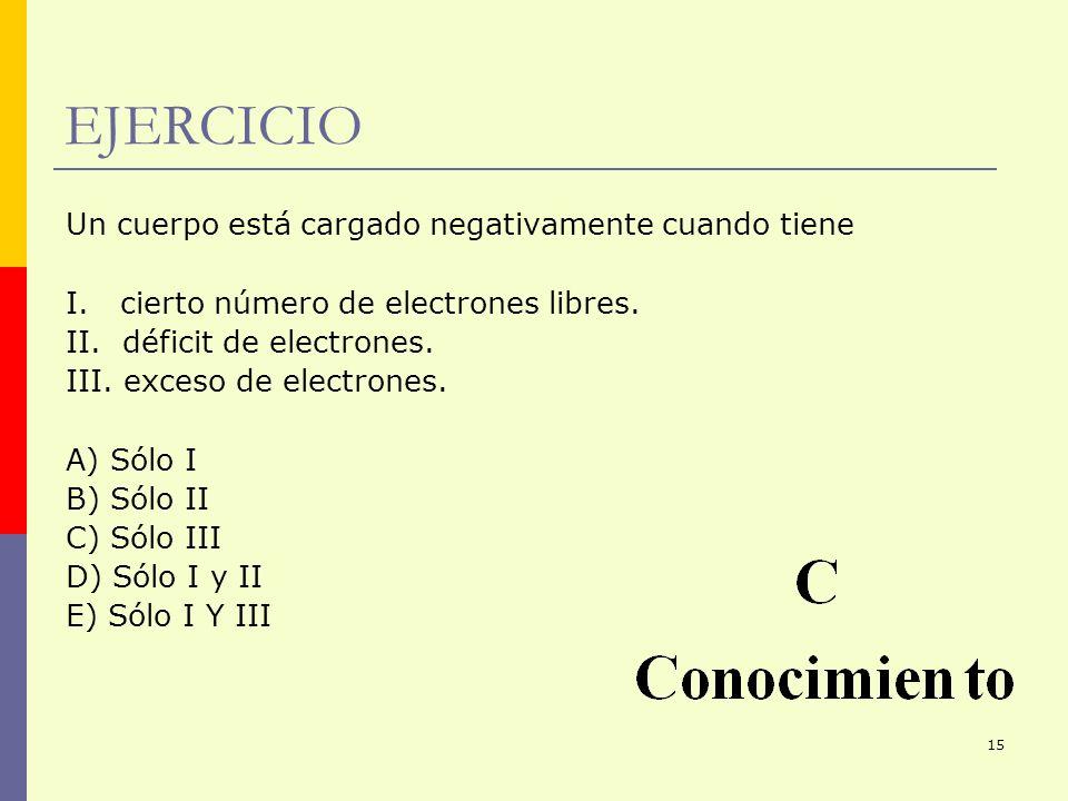 15 EJERCICIO Un cuerpo está cargado negativamente cuando tiene I. cierto número de electrones libres. II. déficit de electrones. III. exceso de electr