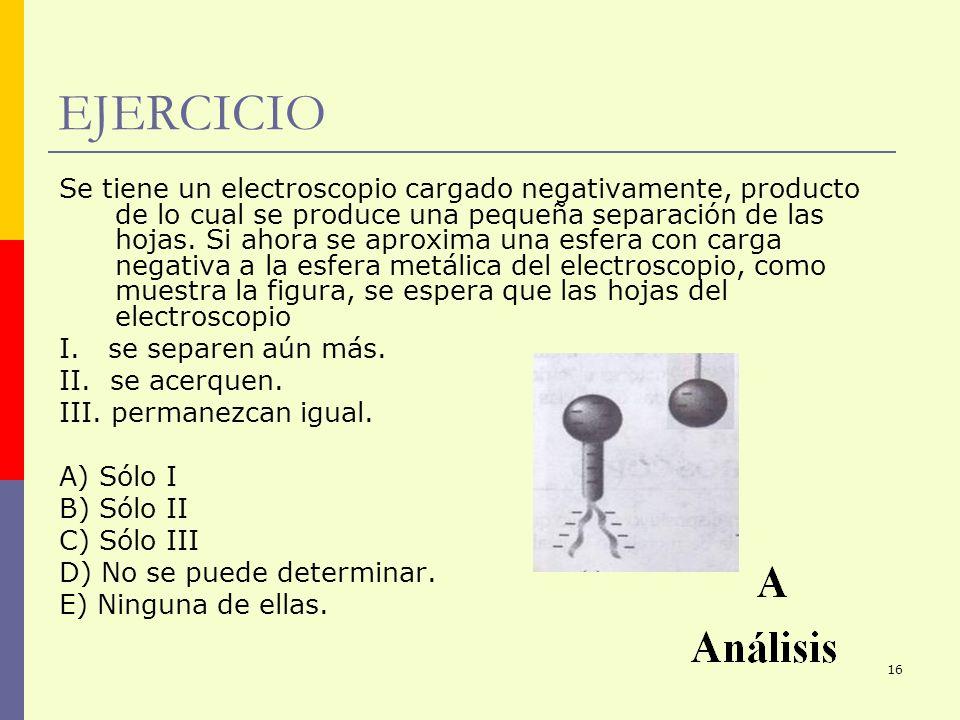 16 EJERCICIO Se tiene un electroscopio cargado negativamente, producto de lo cual se produce una pequeña separación de las hojas. Si ahora se aproxima