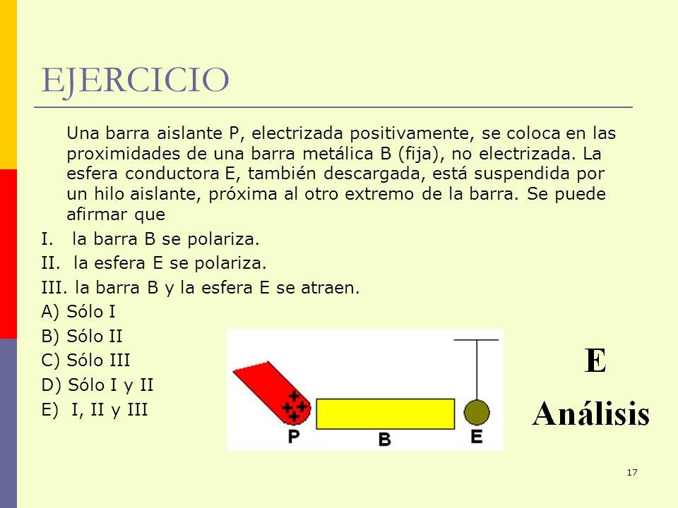17 EJERCICIO Una barra aislante P, electrizada positivamente, se coloca en las proximidades de una barra metálica B (fija), no electrizada. La esfera