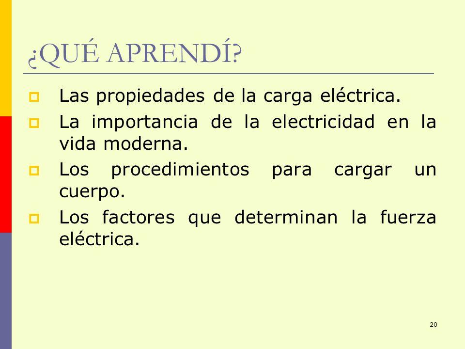 20 ¿QUÉ APRENDÍ? Las propiedades de la carga eléctrica. La importancia de la electricidad en la vida moderna. Los procedimientos para cargar un cuerpo