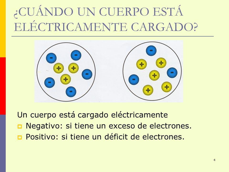 4 ¿CUÁNDO UN CUERPO ESTÁ ELÉCTRICAMENTE CARGADO? Un cuerpo está cargado eléctricamente Negativo: si tiene un exceso de electrones. Positivo: si tiene