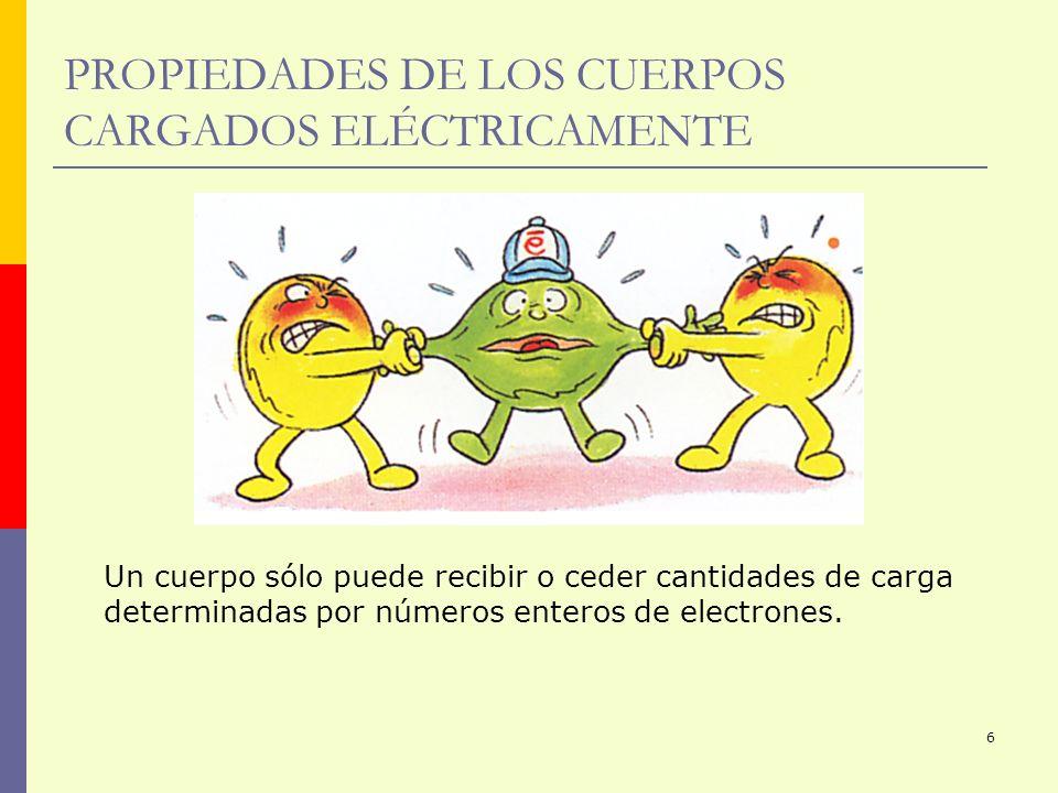 6 PROPIEDADES DE LOS CUERPOS CARGADOS ELÉCTRICAMENTE Un cuerpo sólo puede recibir o ceder cantidades de carga determinadas por números enteros de elec