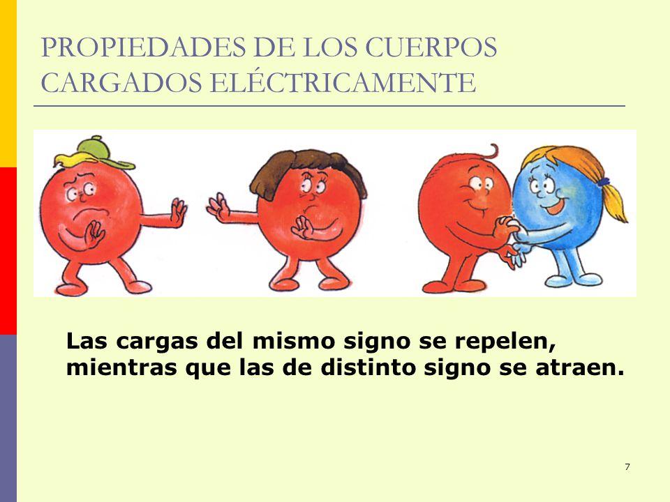7 PROPIEDADES DE LOS CUERPOS CARGADOS ELÉCTRICAMENTE Las cargas del mismo signo se repelen, mientras que las de distinto signo se atraen.