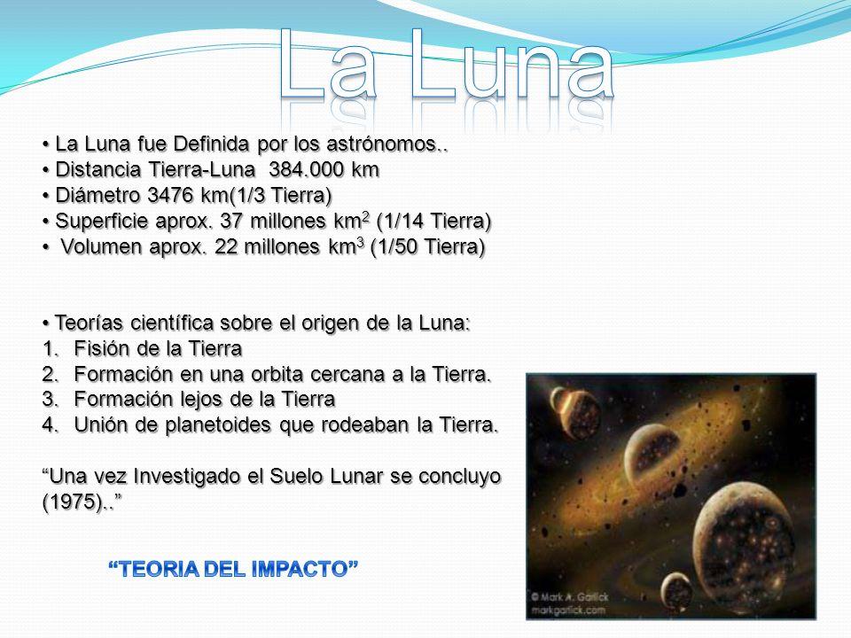 La Luna fue Definida por los astrónomos.. La Luna fue Definida por los astrónomos.. Distancia Tierra-Luna 384.000 km Distancia Tierra-Luna 384.000 km