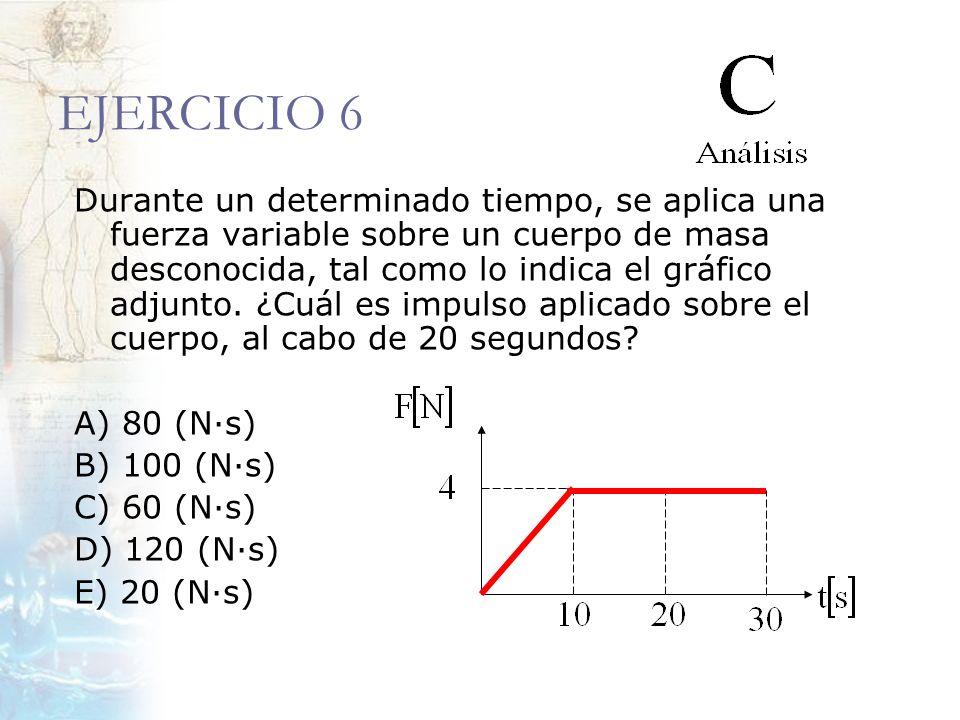 EJERCICIO 6 Durante un determinado tiempo, se aplica una fuerza variable sobre un cuerpo de masa desconocida, tal como lo indica el gráfico adjunto. ¿