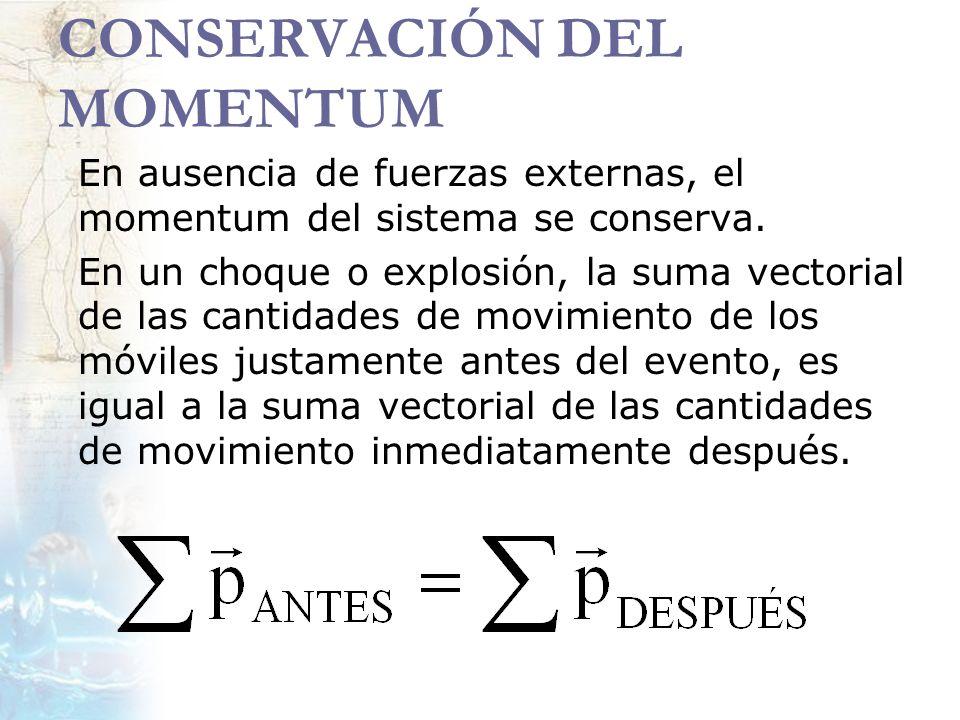 CONSERVACIÓN DEL MOMENTUM En ausencia de fuerzas externas, el momentum del sistema se conserva. En un choque o explosión, la suma vectorial de las can
