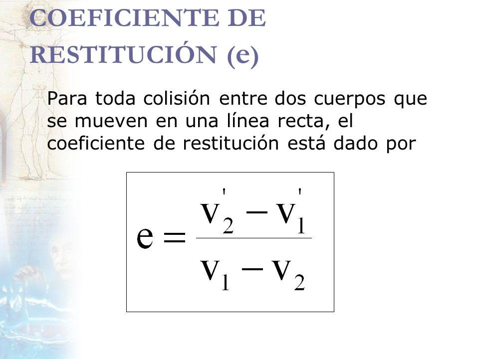 COEFICIENTE DE RESTITUCIÓN ( e ) Para toda colisión entre dos cuerpos que se mueven en una línea recta, el coeficiente de restitución está dado por