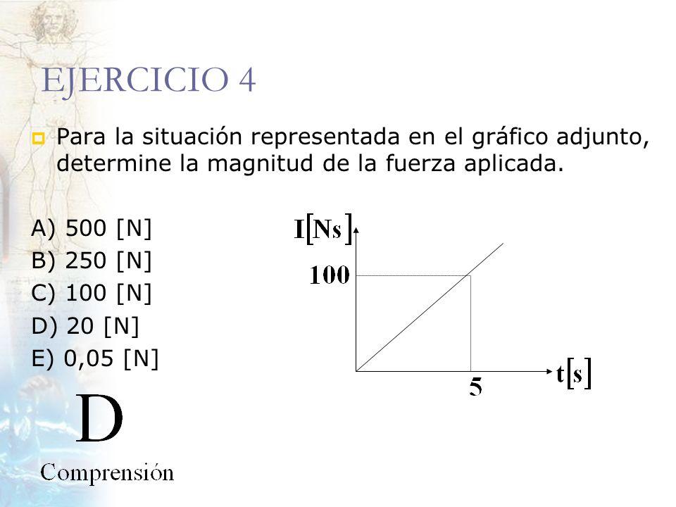 EJERCICIO 4 Para la situación representada en el gráfico adjunto, determine la magnitud de la fuerza aplicada. A) 500 [N] B) 250 [N] C) 100 [N] D) 20